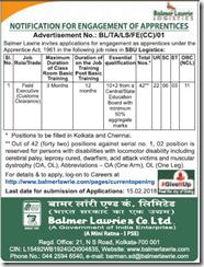 Balmer Lawrie Apprentices Notification 2018 www.indgovtjobs.in
