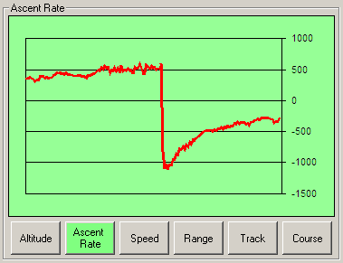 kj6kuv-11 vertical rates