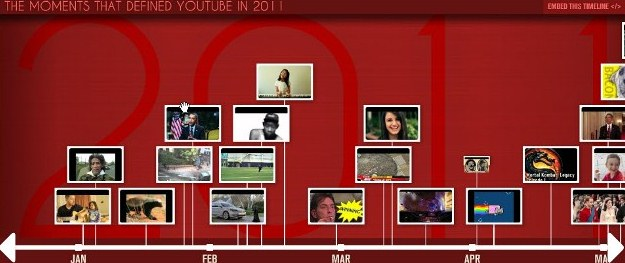 Most viewed YouTube video in year 2011