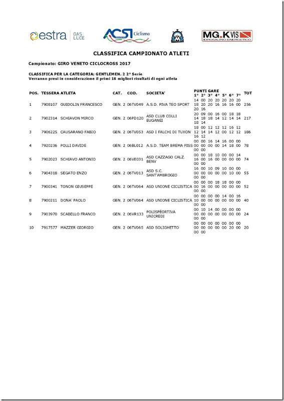 gdv15tappa17-021