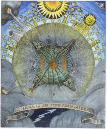 From Johann Joachim Becher Opuscula Chymica Rariora 1719, Alchemical And Hermetic Emblems 2