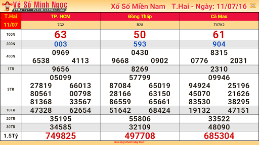 Download Xổ Số Minh Ngọc Xsmn Xsmb For Pc