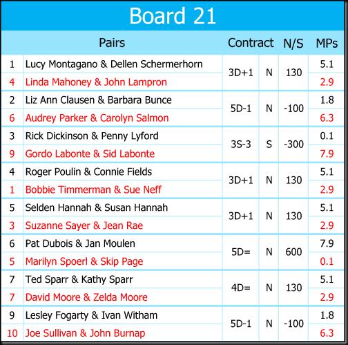 Recap Boards 16 November 2017-21