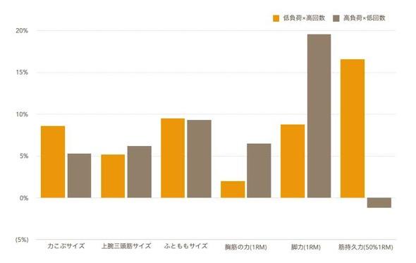 Graph20151118