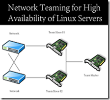 Network-Teaming-High-Availability-Linux-Servers2