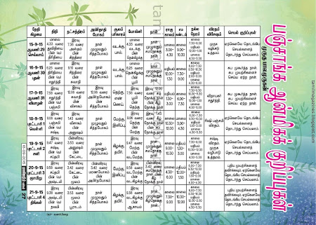 Balajothidam Raasi Palan - 15/9/2015 to 21/9/2015