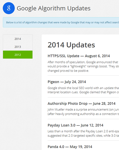 List of Google Algorithm Updates