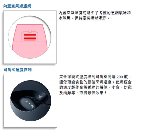 naso大合購【產品說明】PHILIPS 飛利浦免油健康氣炸鍋HD9220_22 尊爵時尚黑色款
