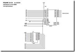 INTERRUPTS:8259A PROGRAMMABLE INTERRUPT CONTROLLER. ~ 8051