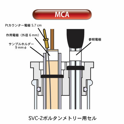 mca_mode.jpg