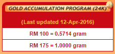 harga emas Gold Accumulation Program (GAP)