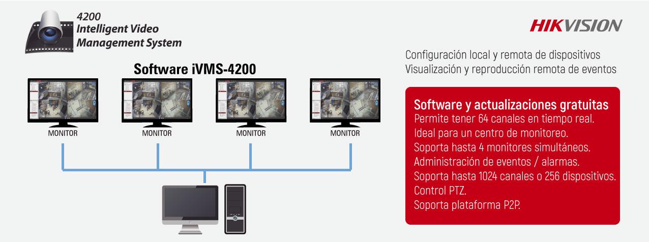 SYSCOM: IVMS-4200-HIKVISION - Software GRATUITO de Monitoreo Local y