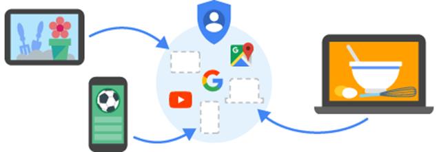 nuove-funzionalita-account-google