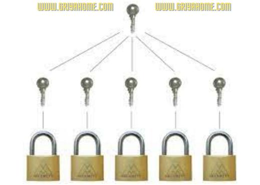 Master Key Solusi Keamanan Rumah