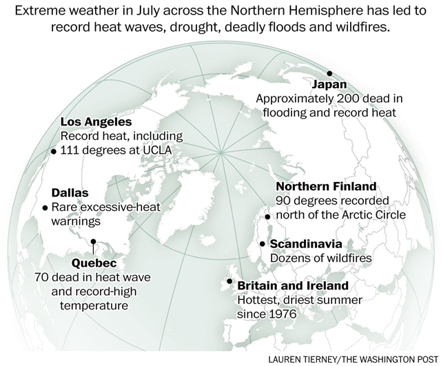 Extreme weather in July 2018 across the Northern Hemisphere has led to record heat waves, drought, deadly floods, and wildfires. Graphic: Lauren Tierney / The Washington Post