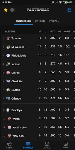 Fastbreak: Live NBA Score and Stats 1.3.2 screenshots 8