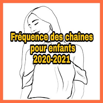 Kids Channels Cartoon Arabica Kids 2021 Nouvelles fréquences - les dernières fréquences des chaînes pour enfants