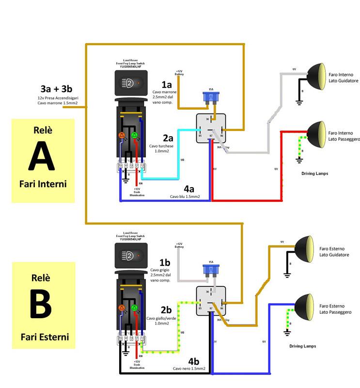 Schema Collegamento Dimmer : Pin seguito lo schema di collegamento un deviatore dimmer