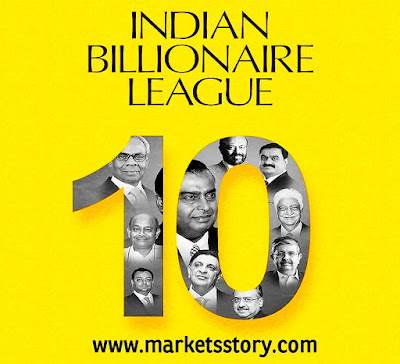 which Indians have assets worth over Rs 1,000 crore. Significantly, 64% of total assets are held by only the top 100 on the list.