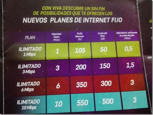 """Está bien pero: reseña del """"Internet Sin Fin"""" de Viva"""
