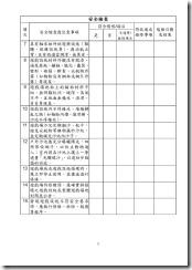 兒童遊戲設施自主檢查表