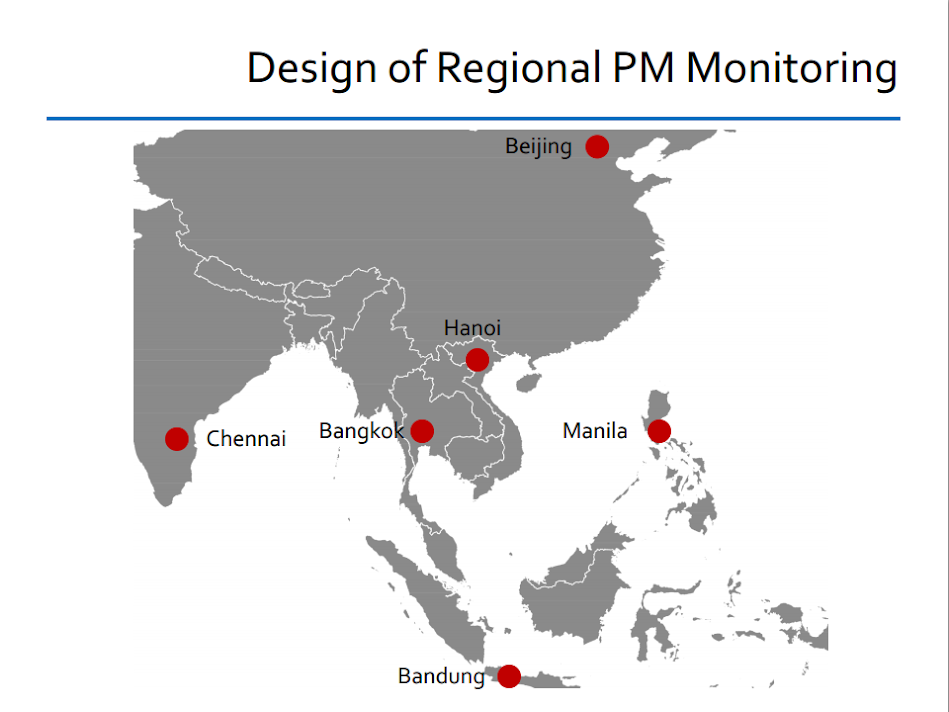 Regional PM monitoring: participating countries