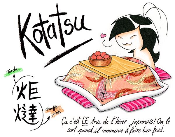 Kotatsu table chauffante japonaise