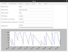 Monitorizar la memoria en Linux Mint y Ubuntu con CPU-G. Batería.