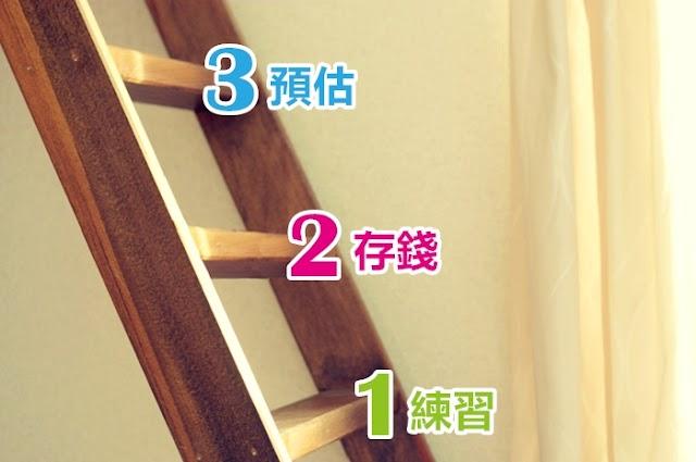 記帳三個步驟