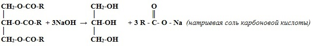 Физические свойства этиленгликоля и глицерина
