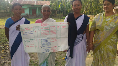 Action Planning at Saikiapara, Udalguri