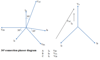 30degree connection phasor diagram