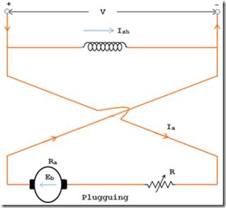 DC-shunt-motor-plugging