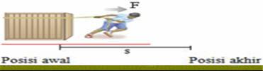 swf info: materi pelajaran fisika smk, powerpoint