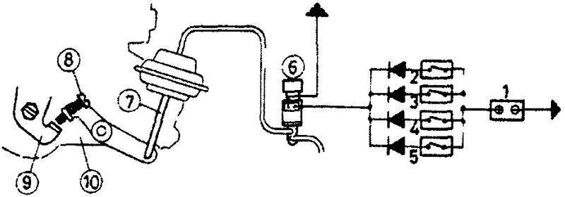 Схема системы стабилизации частоты вращения коленчатого вала при холостом ходе - модели с механической коробкой передач