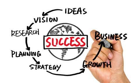 How to be Successful in life Hindi