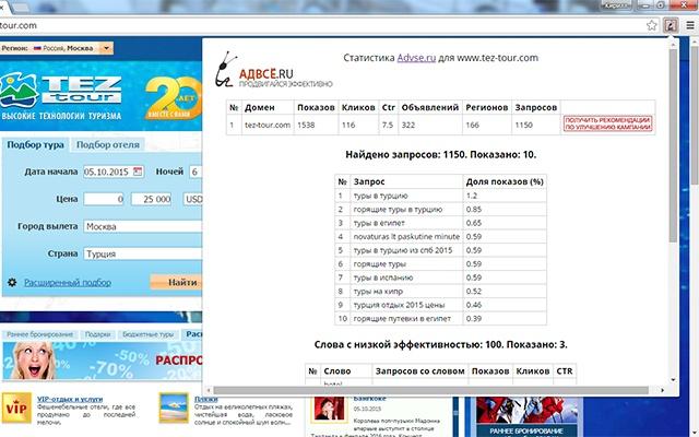 Статистика advse.ru