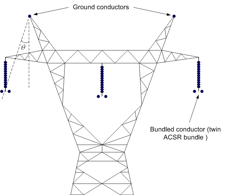 Electrical Systems: Transmission Tower Types