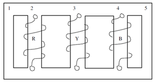 5-limb-core-type-transformer