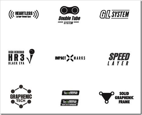 Tecnologías usadadas por la firma ENEBE en su colección de palas Pro 2016
