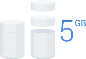 Illustrazione che mostra 5 gigabyte di spazio di archiviazione su disco