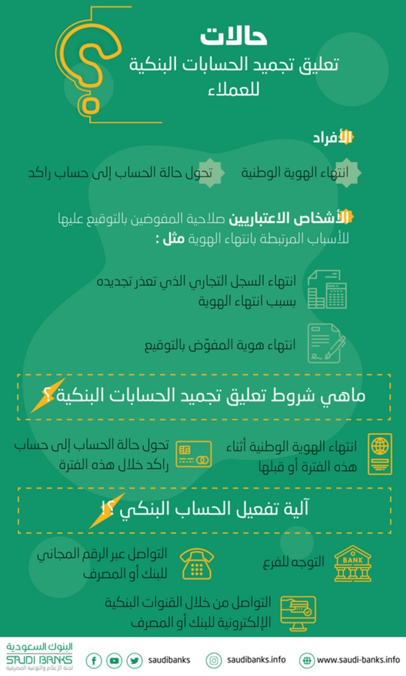 البنوك السعودية توضح سبب تجميد الحسابات البنكية في هذه الفترة