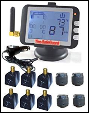 SafeGuard Tire pressure monitoring system