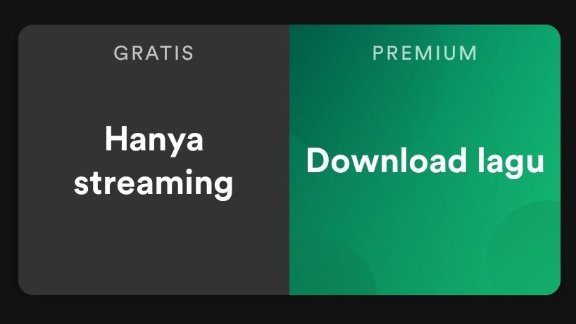 Cara Bayar Spotify Premium Gratis Bulan Pertama Via Minimarket Dana Gopay Pulsa