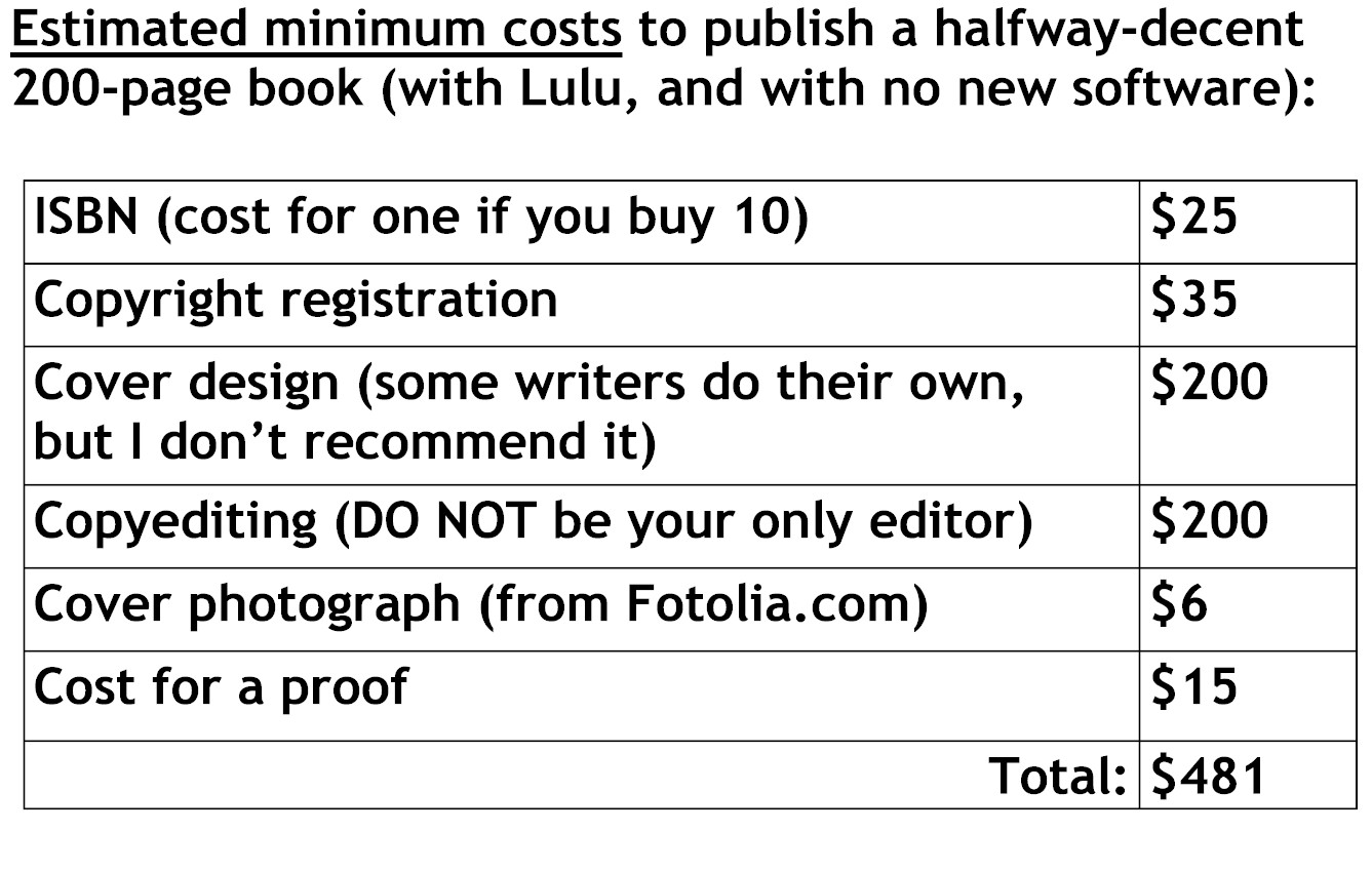 Book Making How Much Does It Cost To Self Publish A Book