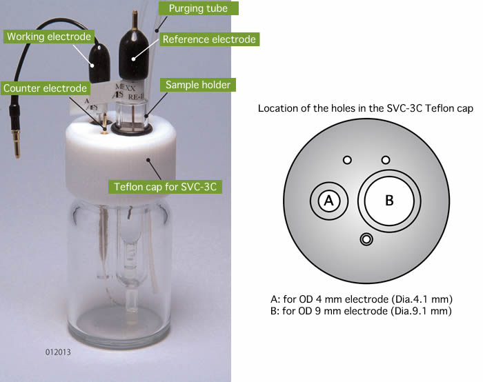 SVC-3 Voltammetry cell