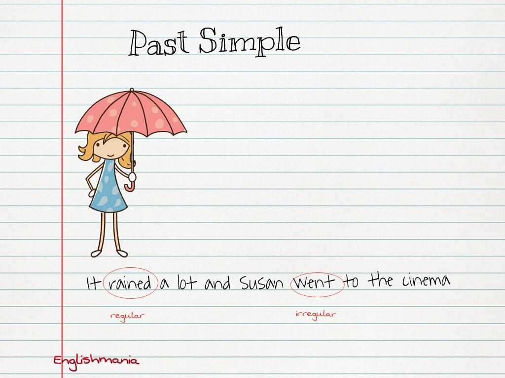 Englishmania Past Simple