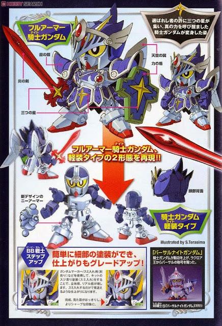 Full Armor Knight Gundam Legend BB-393 SD dễ dàng lắp ráp và mang theo trong giỏ