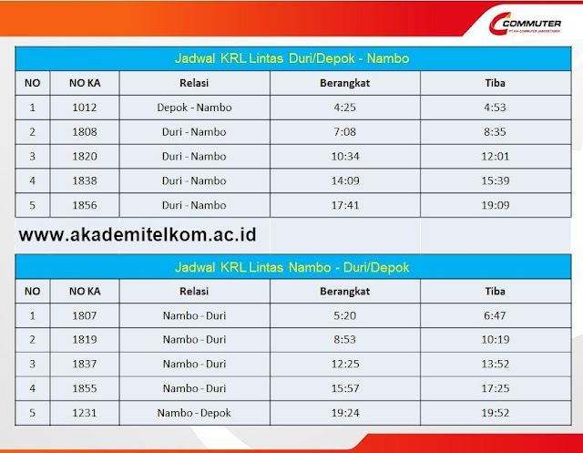 JadwalKRL Commuter Line Nambo-Duri per 1 April 2015