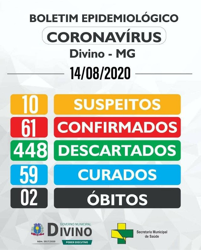 Boa Notícia: Divino tem 0 casos ativos de Covid-19